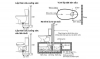 Hướng dẫn lắp đặt bồn cầu Viglacera 1 khối (Bồn cầu két liền)