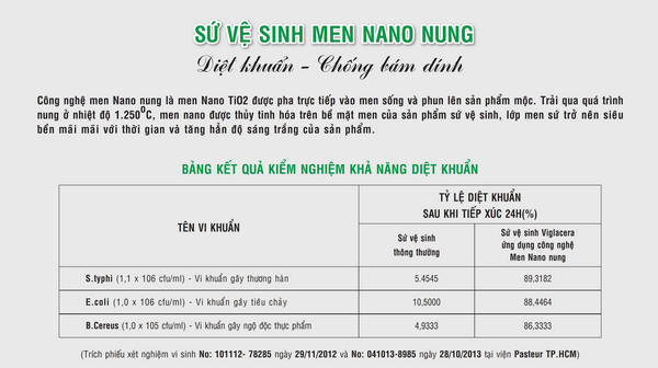 Su ve sinh men nano nung